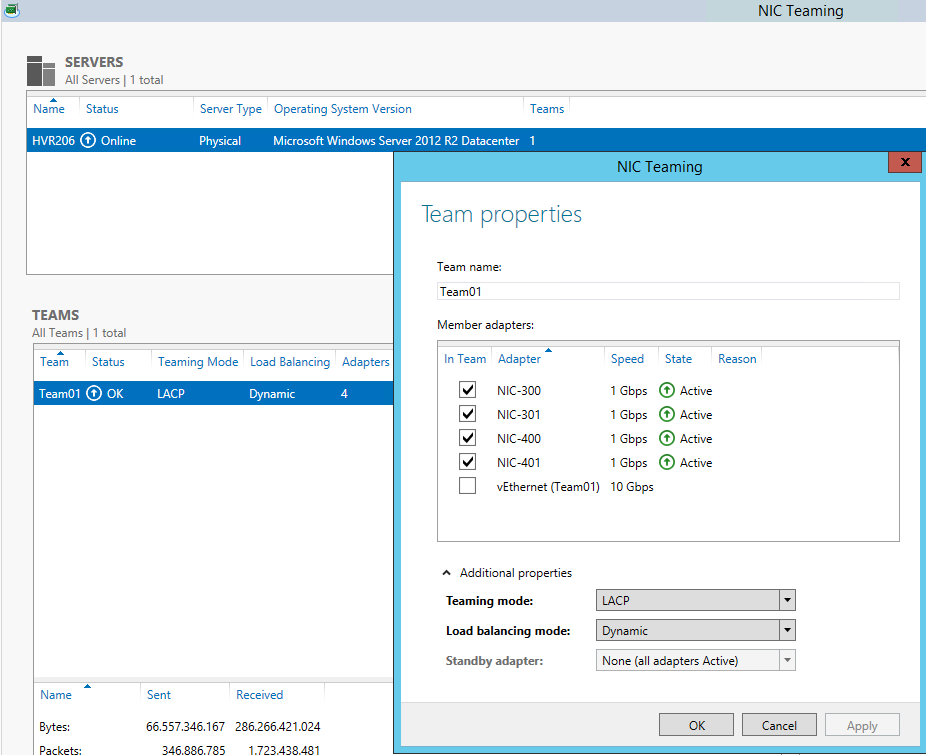 Windows server 2012 R2 – A port on the virtual switch has